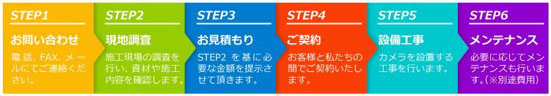 お客様のステップ_780-150